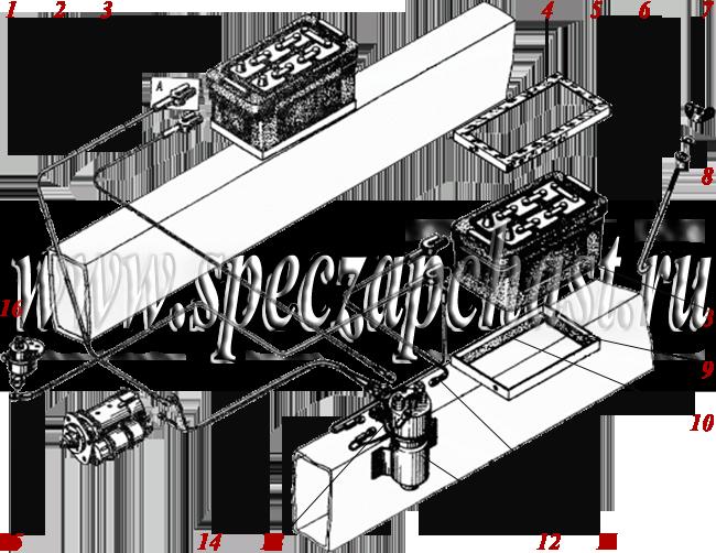 Электрообороудование ДЗ-180