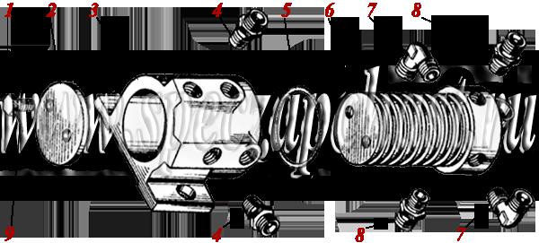 Шарнир гидравлический ДЗ-180
