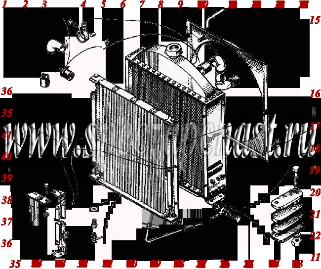 Блок радиаторов ДЗ-180, купить, заказать